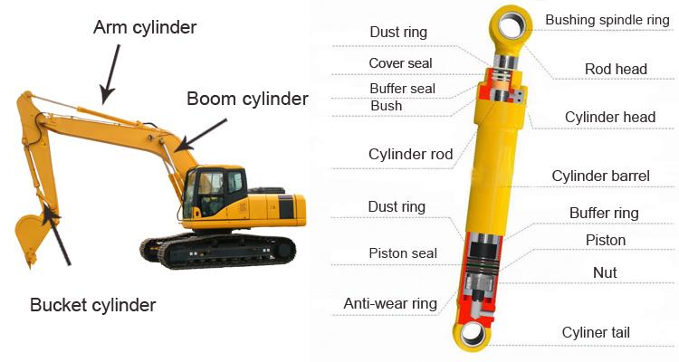 hydraulic-cylinder-boom