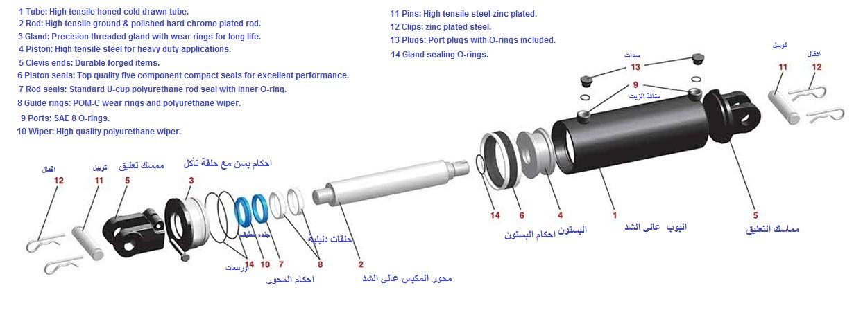 hydraulic-cylinder-structure