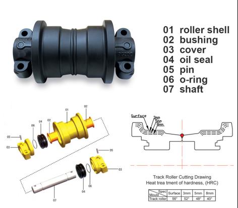 track roller-4480
